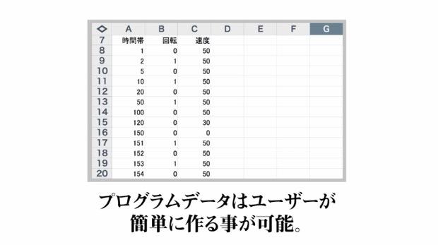 rp_makedata