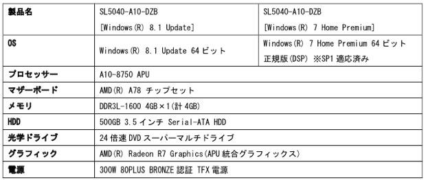 zp_SL5040-A10-DZB