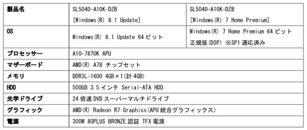 zp_SL5040-A10K-DZB